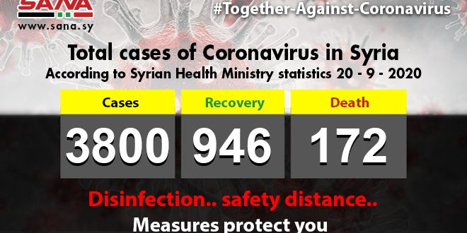 Health Ministry:35 new Coronavirus cases registered, 14 patients recover, 2 pass away