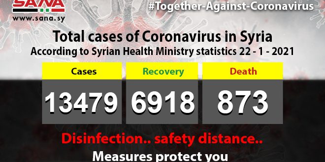 Health Ministry: 81 new coronavirus cases recorded, 76 cases recover, 7 pass away