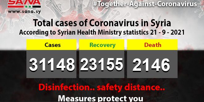 Health Ministry: 235 new coronavirus cases recorded, 62 other cases recover, 10 pass away