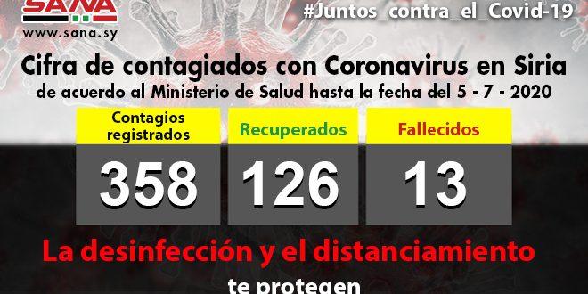 Ministerio de Salud reporta tres muertos y 20 nuevos casos de Covid-19