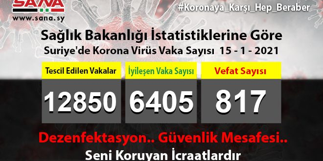 Sağlık Bakanlığı, Yeni 90 Koronavirüs, 76 Şifa, 8 Vefat Vakası Kaydedildi