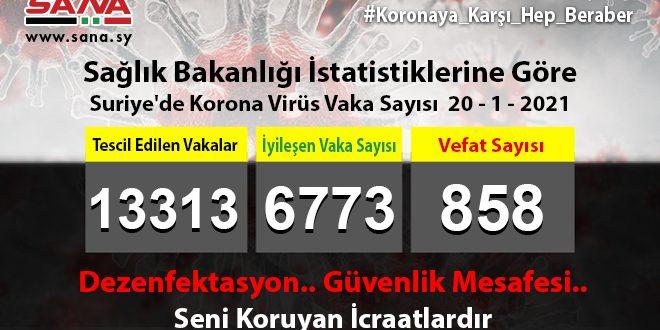 Sağlık: Yeni 89 Koronavirüs, 77 Şifa, 8 Vefat Vakası Kaydedildi