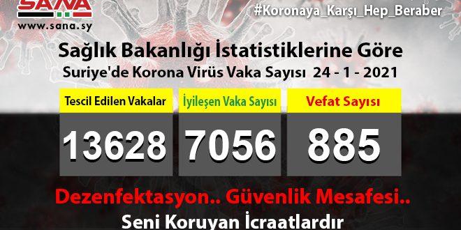 Sağlık Bakanlığı: Yeni 71 Koronavirüs, 67 Şifa, 6 Vefat Vakası Kaydedildi