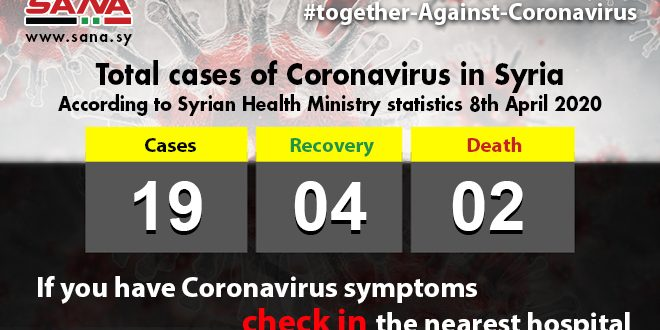 Health Ministry: Recovery of a new case of coronavirus to raise the number of the recovered to four