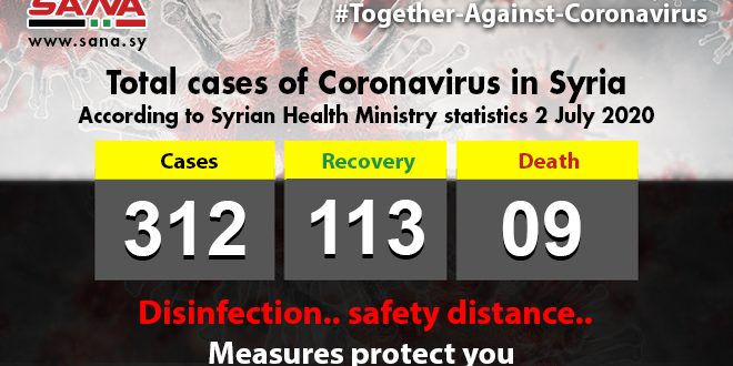 Health Ministry: 19 new Coronavirus (COVID-19) cases registered and 3 previous cases recovered