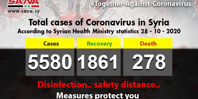 Health Ministry: 52 new Coronavirus cases registered, 40 ones recover, 3 pass away