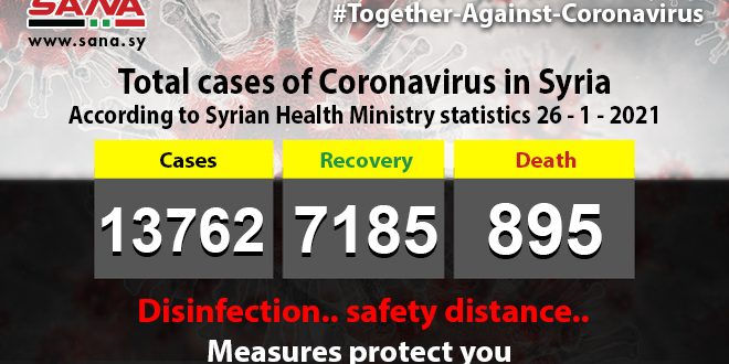 Health Ministry: 65 new coronavirus cases registered, 64 patient recover, 5 pass away