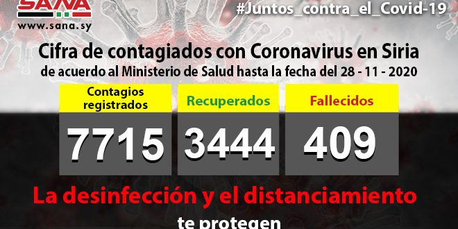 Siria confirma 80 nuevos casos de la Covid-19 para un acumulado de 7715 de contagiados