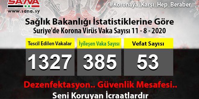 Sağlık Bakanlığı: 72 Koronavirüs, 21 Şifa Ve 1 Vefat Vakası Kaydedildi
