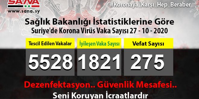 Sağlık Bakanlığı, Yeni 67 Koronavirüs, 33 Şifa ve 3 Vefat Vakası Tescil Edildi