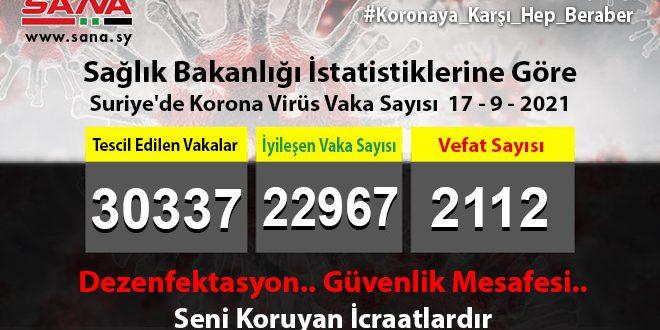 Sağlık Bakanlığı, Yeni 184 Koronavirüs, 42 Şifa 8 Vefat Vakası Kaydedildi