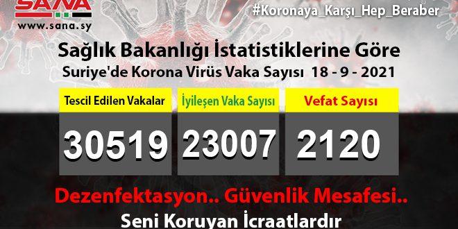 Sağlık Bakanlığı, Yeni 182 Koronavirüs, 40 Şifa 8 Vefat Vakası Kaydedildi