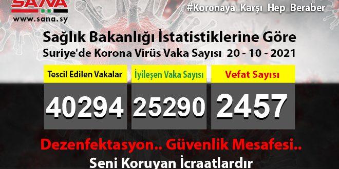 Sağlık Bakanlığı, Yeni 392 Koronavirüs, 95 Şifa, 11 Vefat Vakası Kaydedildi