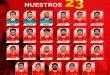 الإعلان عن تشكيلة إسبانيا لمونديال روسيا