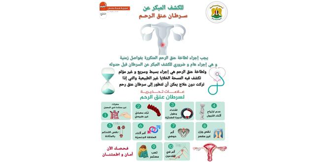 الكشف المبكر عن سرطان عنق الرحم مجاناً في 42 مركزاً و4 مشاف بحمص